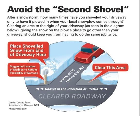 second-shovel-graphic